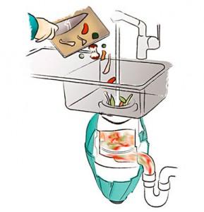 kuchendesign-tritarifiuti