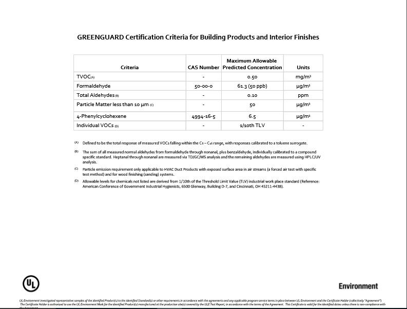 certificato greeguard 2